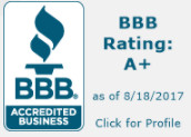 BBB accredited Havanese breeder in RI